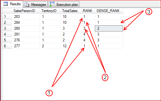 Ranking-Function-1