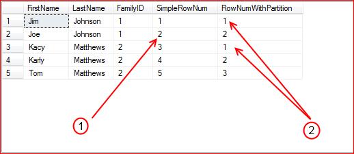Ranking-Function-2